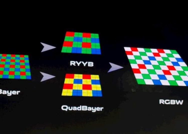 Vivo RGBW Array Sensor - Vivo Vision+