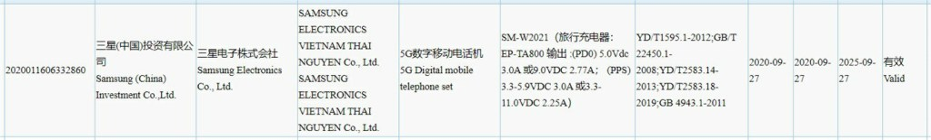 Samsung Galaxy W21 5G MIIT Certification
