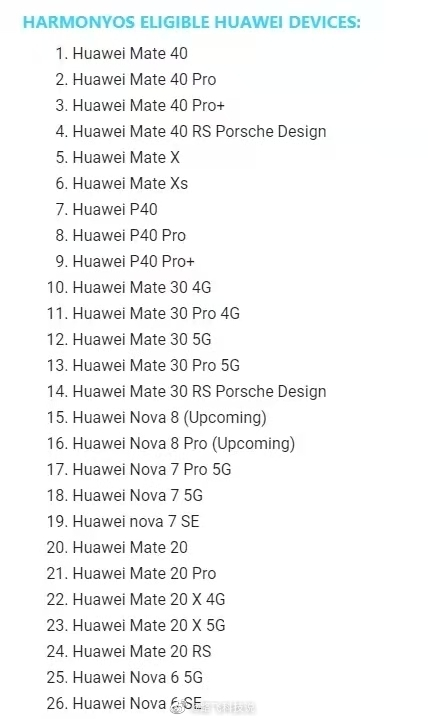 Huawei Harmony OS Supported Device List