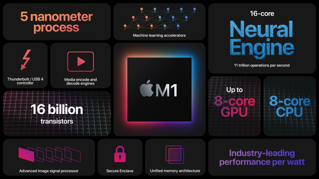 Apple M1 specifications