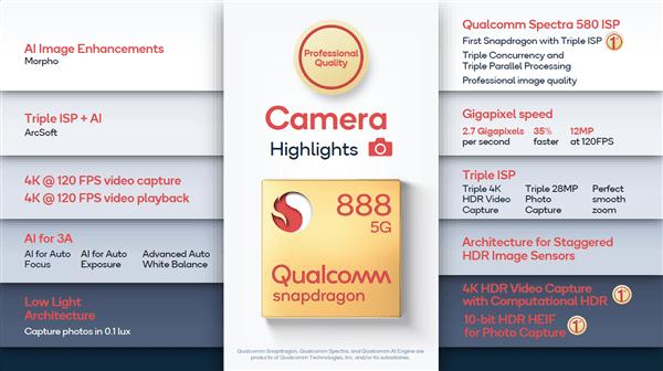 Qualcomm Snapdragon 888 Camera Features