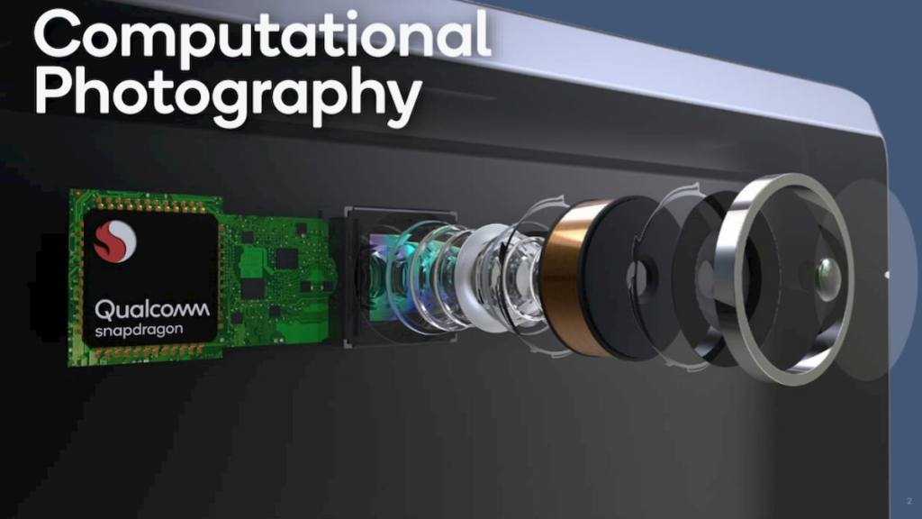 Qualcomm Snapdragon 888 Imaging Technologies
