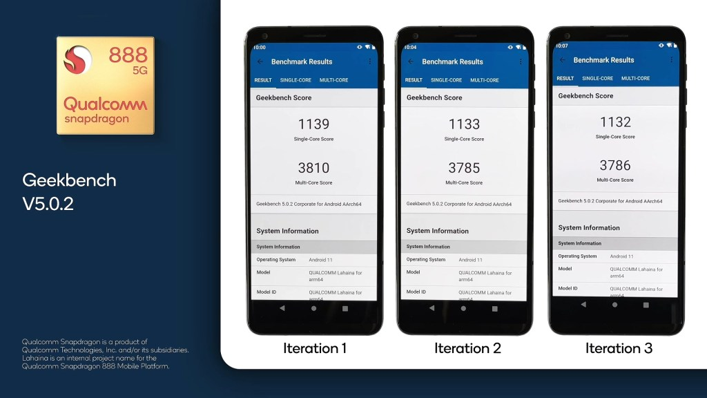 Qualcomm Snapdragon 888 GeekBench Performance on version 5.0.2