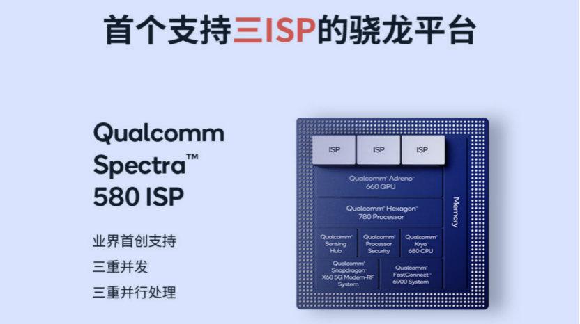 Qualcomm Spectra 580 ISP