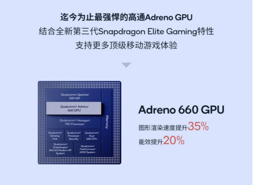 Adreno 660