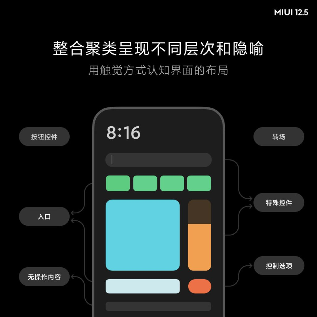 New MIUI 12.5 Accessible Touch: Barrier-free Touch Introduced for Visually Impaired Users