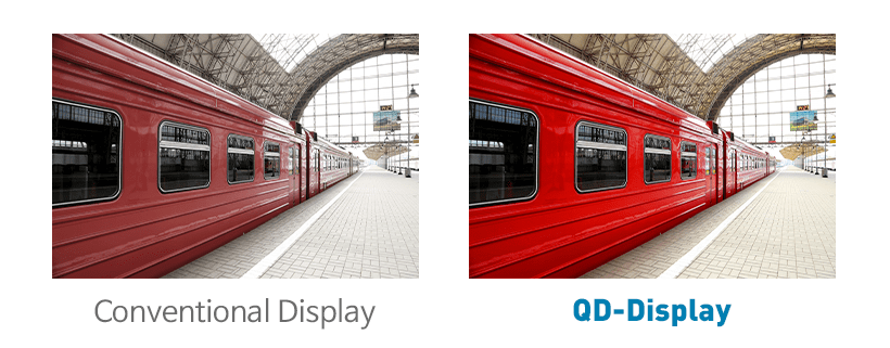 LCD and QD Display differences
