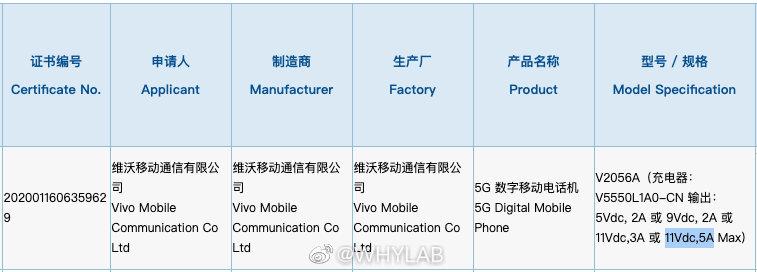 Vivo X60 Pro Plus 3C Certification