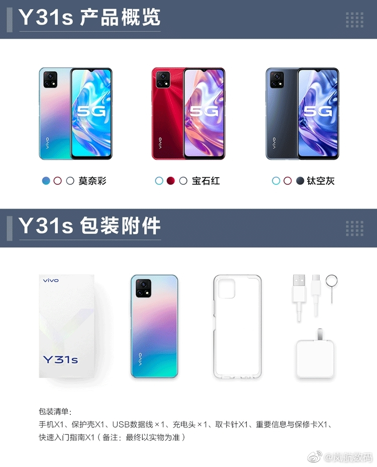 Vivo Y31s Specifications and Rendering