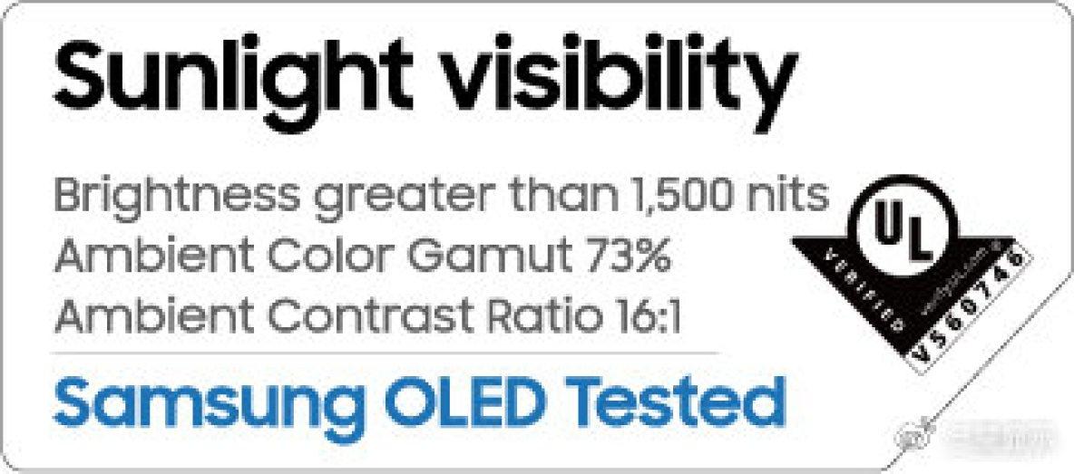 Samsung OLED UL verified