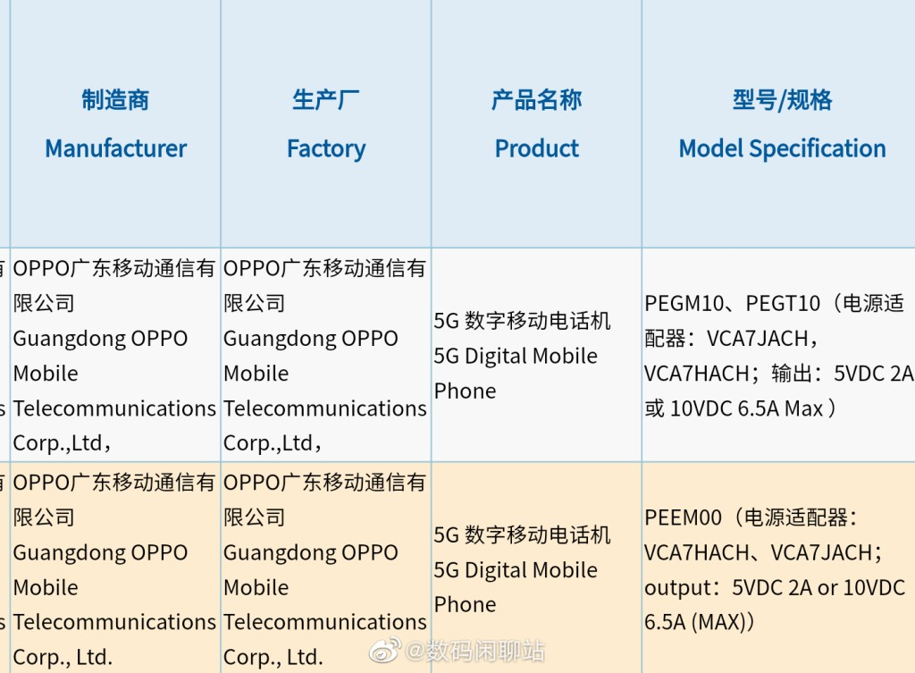 OPPO Find X3 Pro 3C Certification
