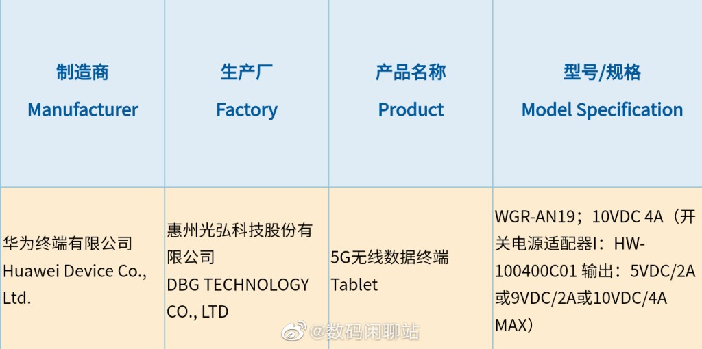 Huawei MatePad Pro 2 3C Certification