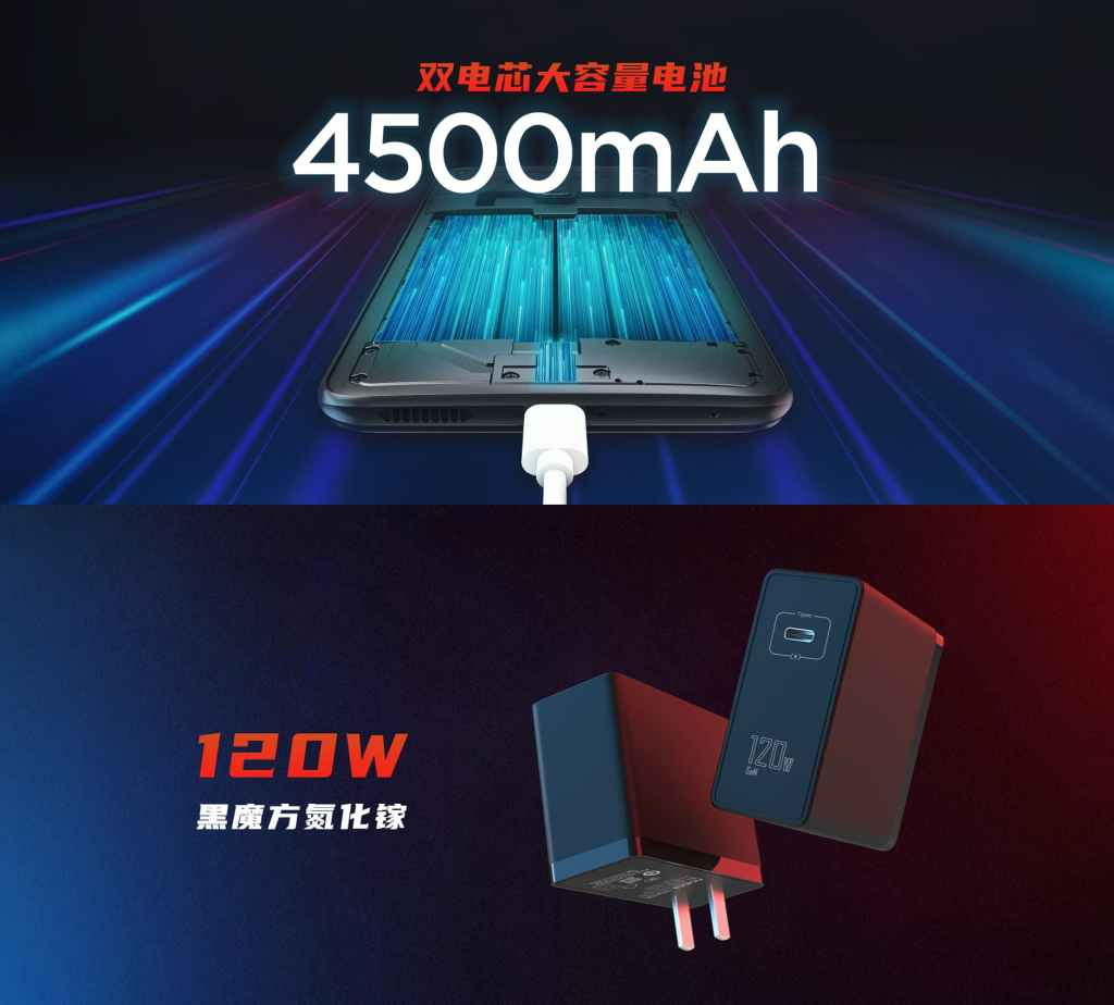 Red Magic 6 Charging Technology Explained: 50% in Just 5 Minutes