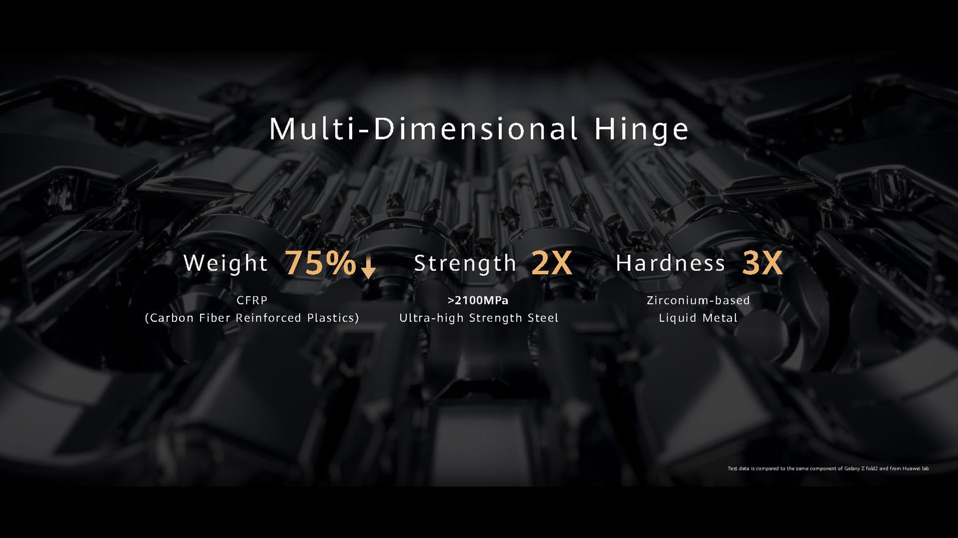 Huawei Mate X2 Hing Design