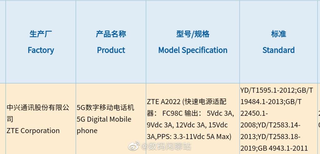 ZTE Axon 30 3C - ZTE A2022