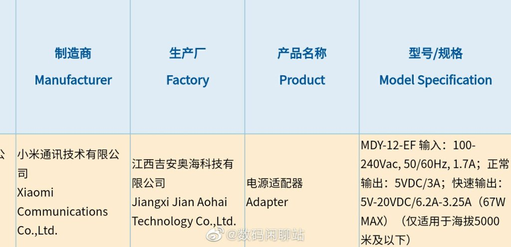 Mi 11 Ultra 3c certification
