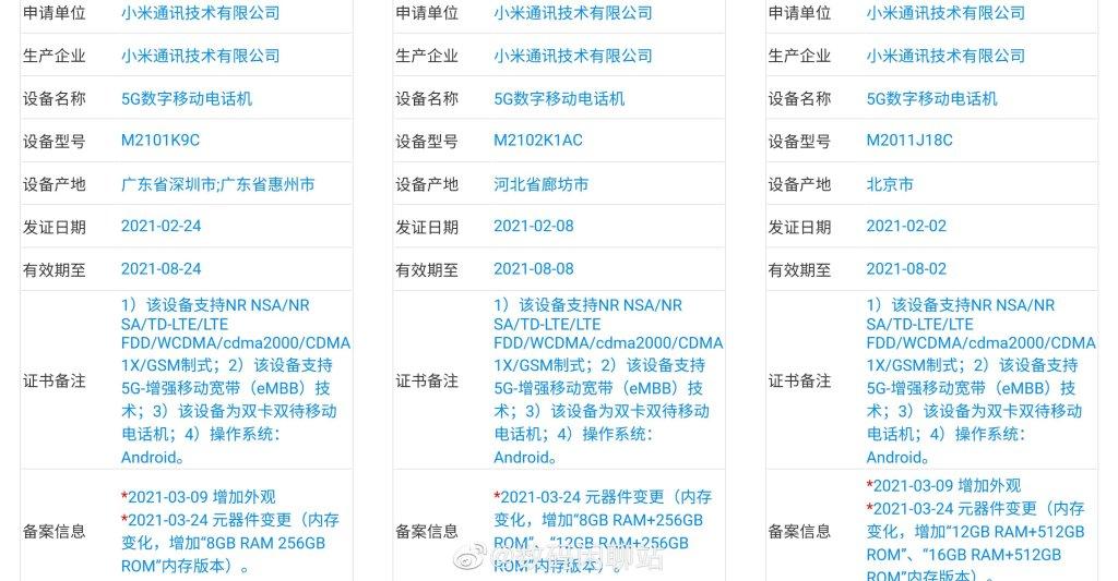 Xiaomi MIX Fold Packs 16GB+512GB as Emperor Edition