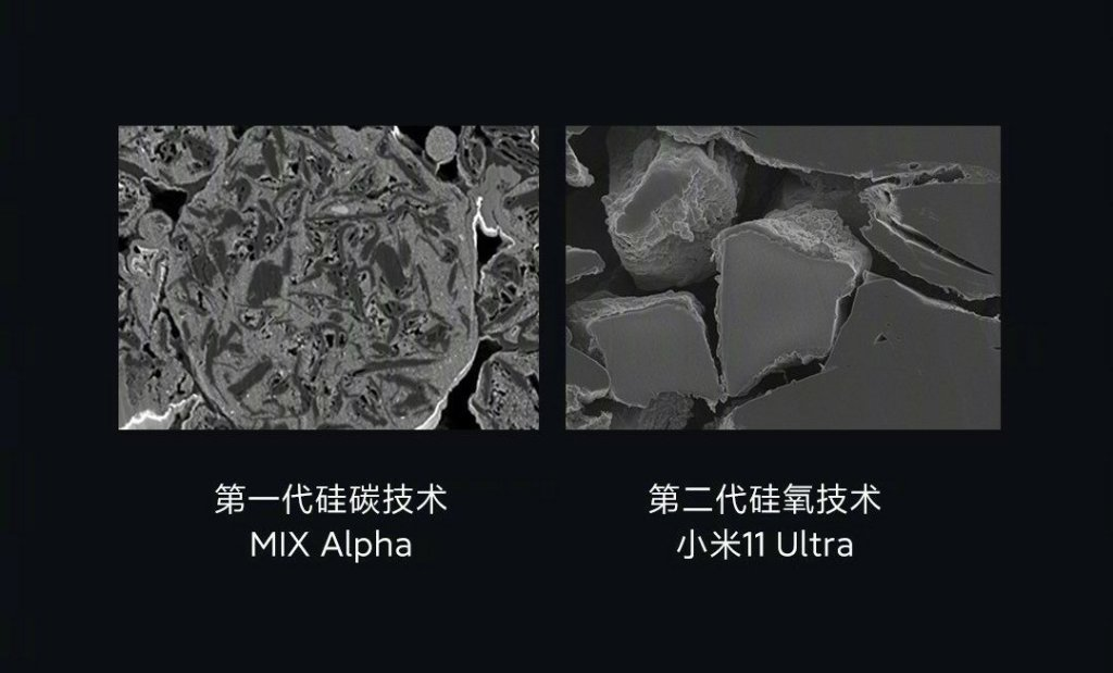 Xiaomi 11 Ultra Silicon-oxygen Anode Battery Technology
