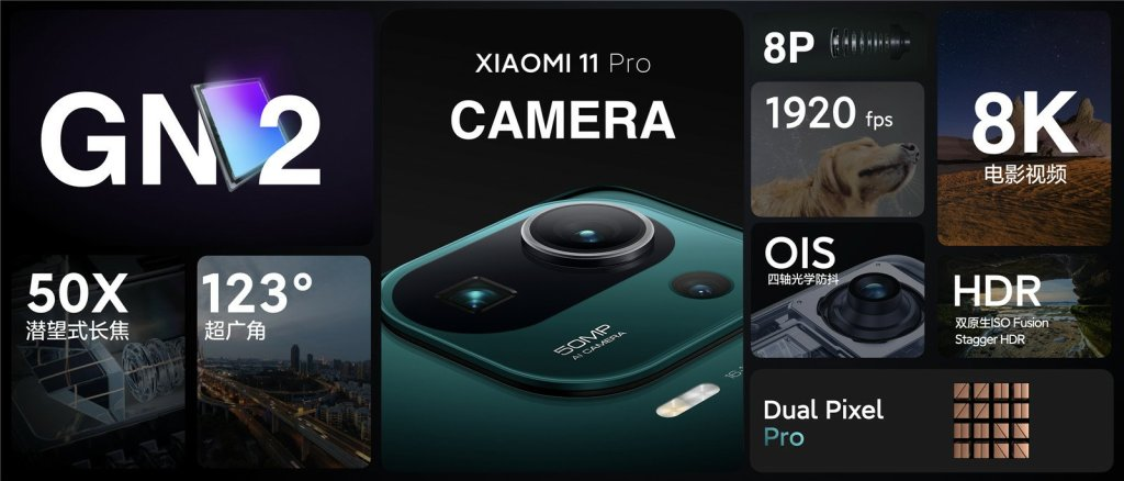 Xiaomi 11 Pro Camera