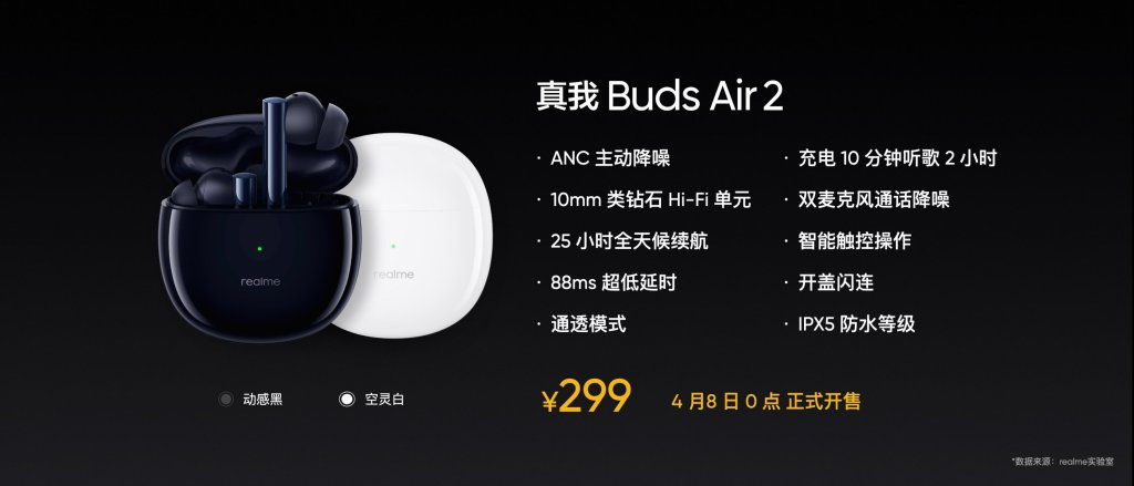 Realme Buds Air2 Price and Specifications