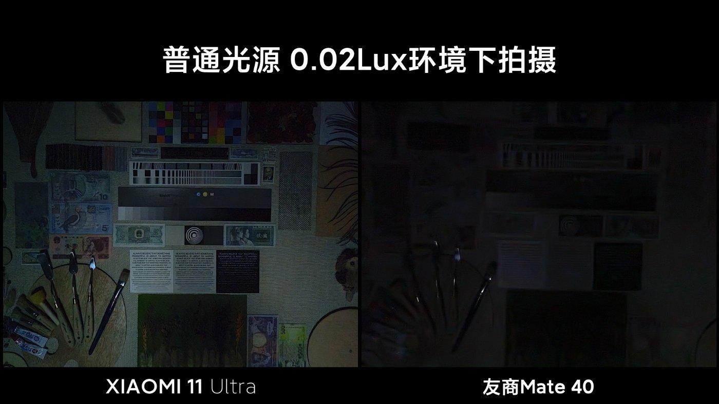 Xiaomi's Night Owl Algorithm