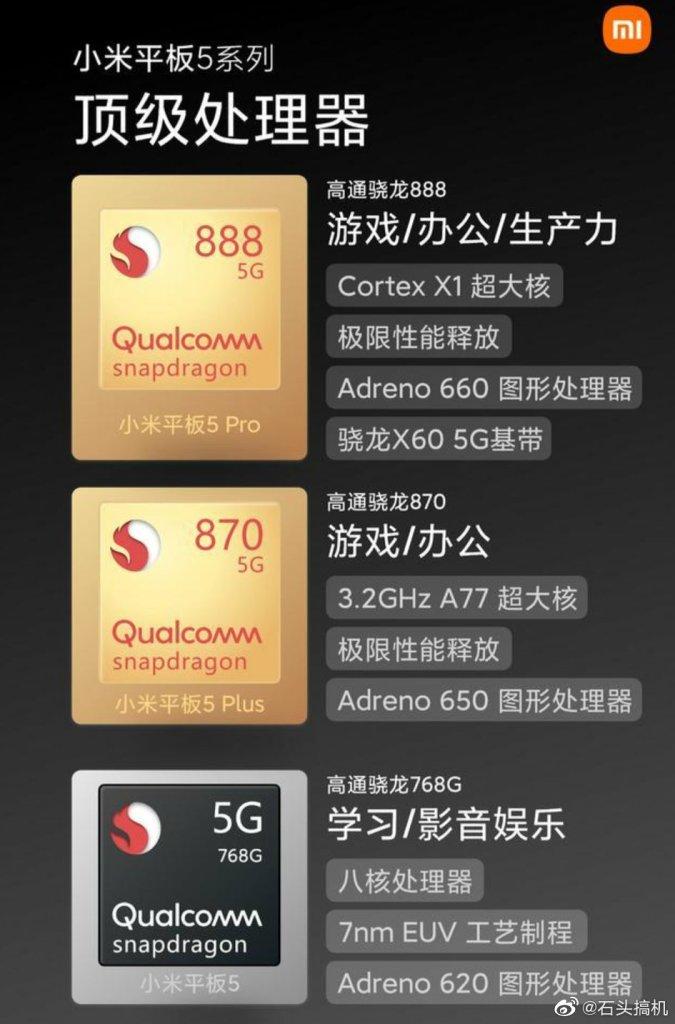 Mi Pad 5 series processors
