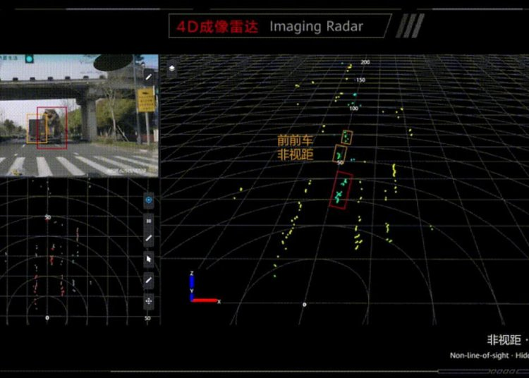 Huawei 4D Imaging Radar Can See The Car in Front Of The Front