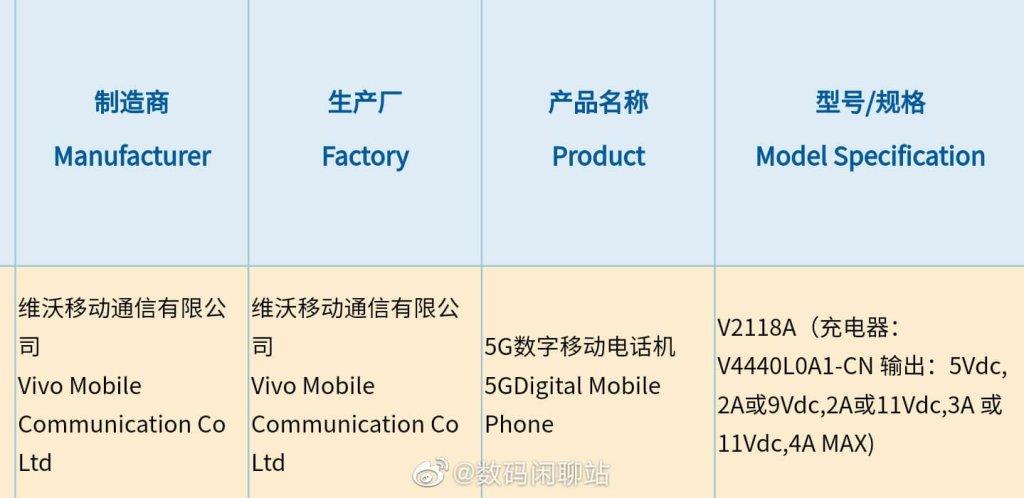 Vivo V21184 3C Certified