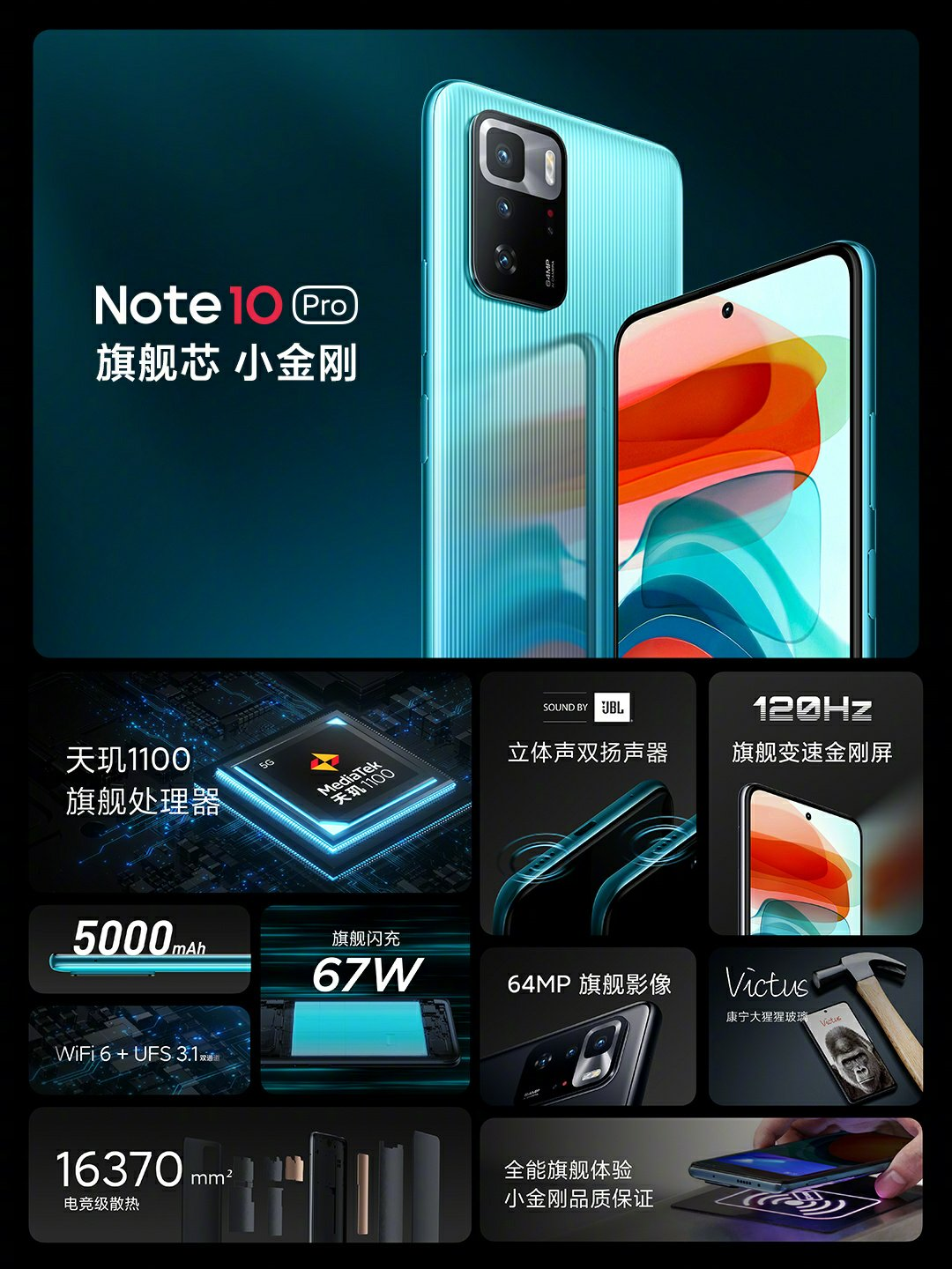 Redmi Note 10 Pro 5G Specifications