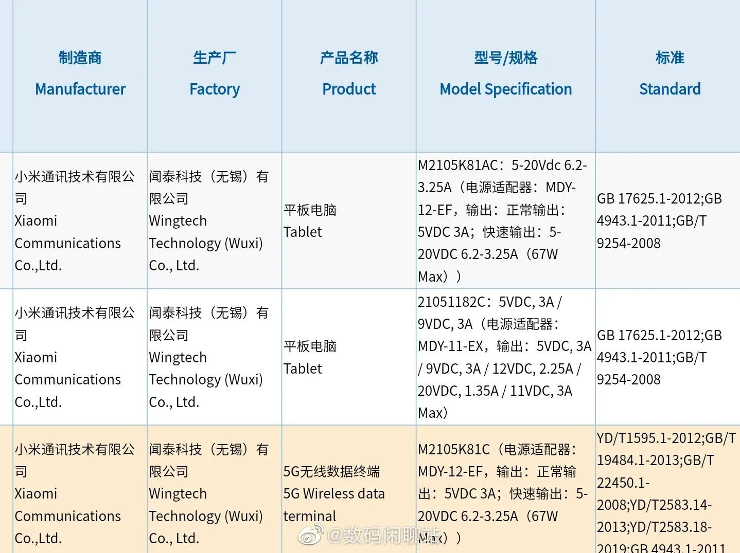 Xiaomi Tablet 5 3C Certification