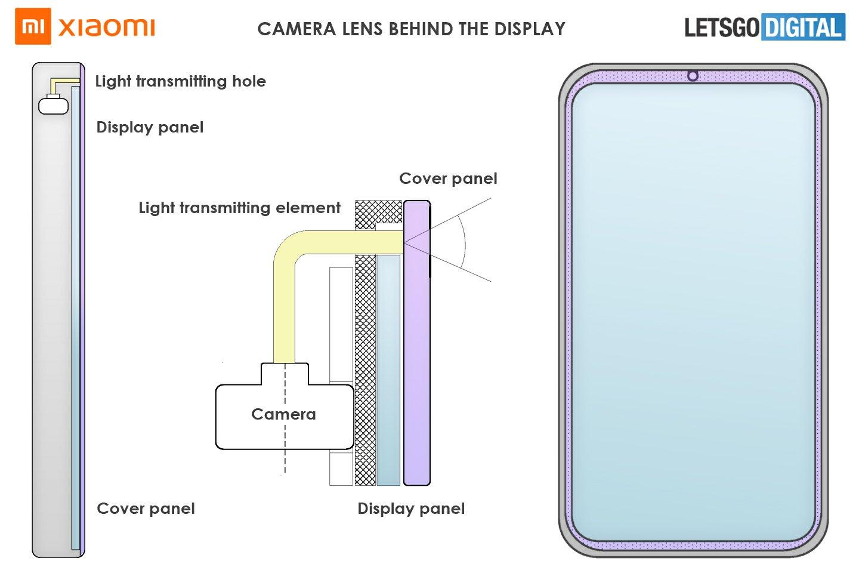 Xiaomi's new Idea to Hide Front Camera
