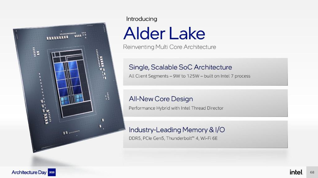 In-Depth Analysis Of 12th Generation Core Alder Lake, Thread Director and Other Tech