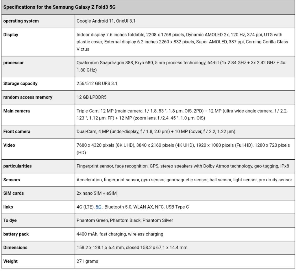 Samsung Galaxy Z Fold3 Full Specifications