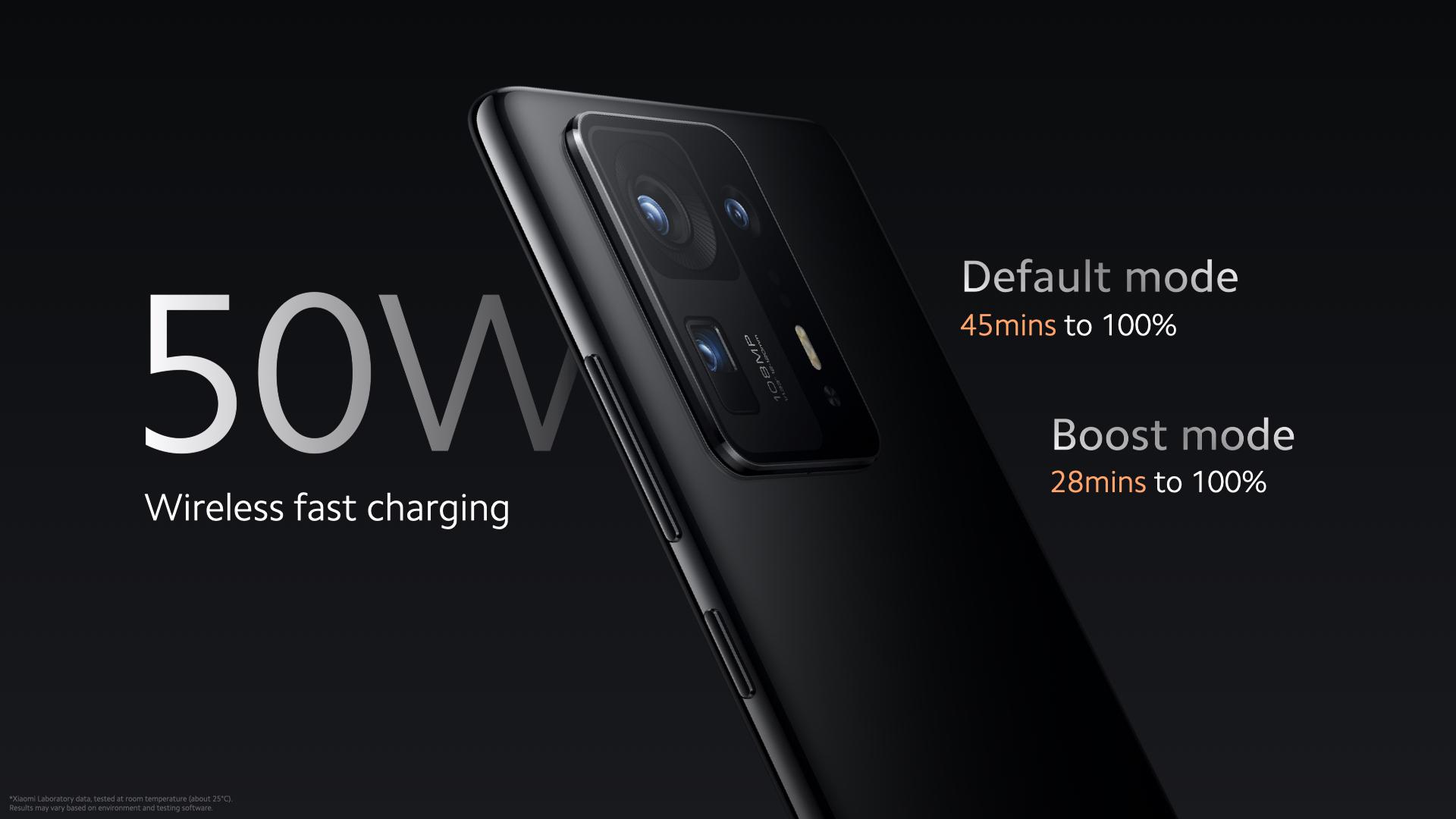 Xiaomi Mix 4 Charging