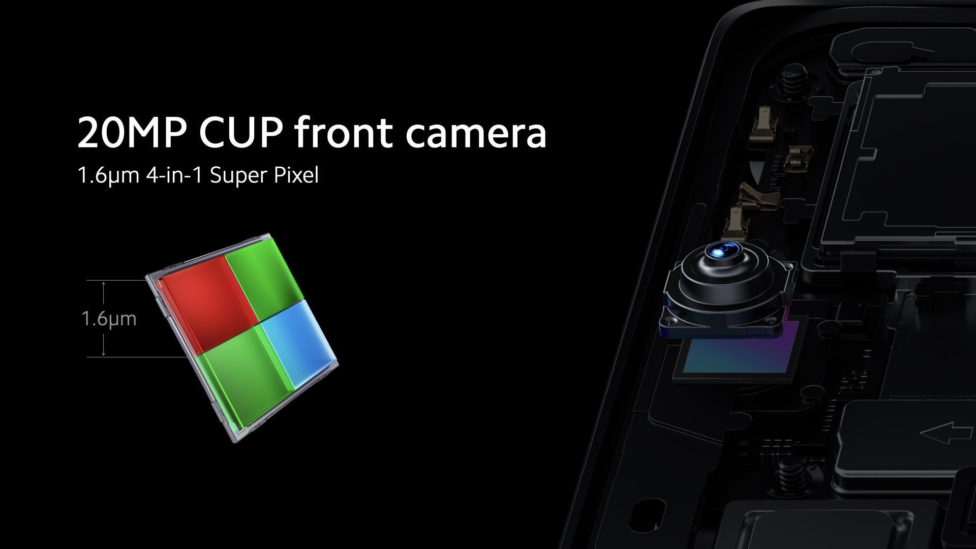 Xiaomi Mix 4 CUP Camera technology
