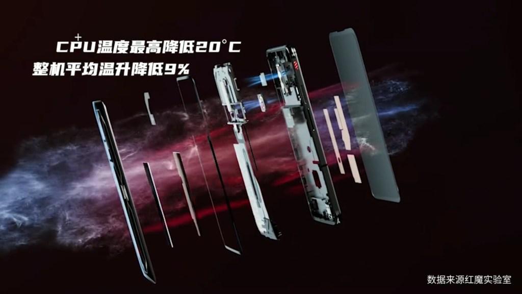 RedMagic 6S Pro Cooling Technology