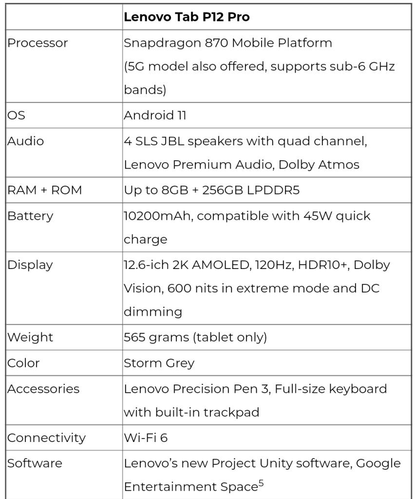 Lenovo Tab P12 Pro Specifications