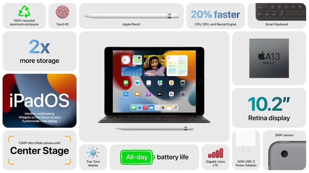Apple iPad 9 specifications