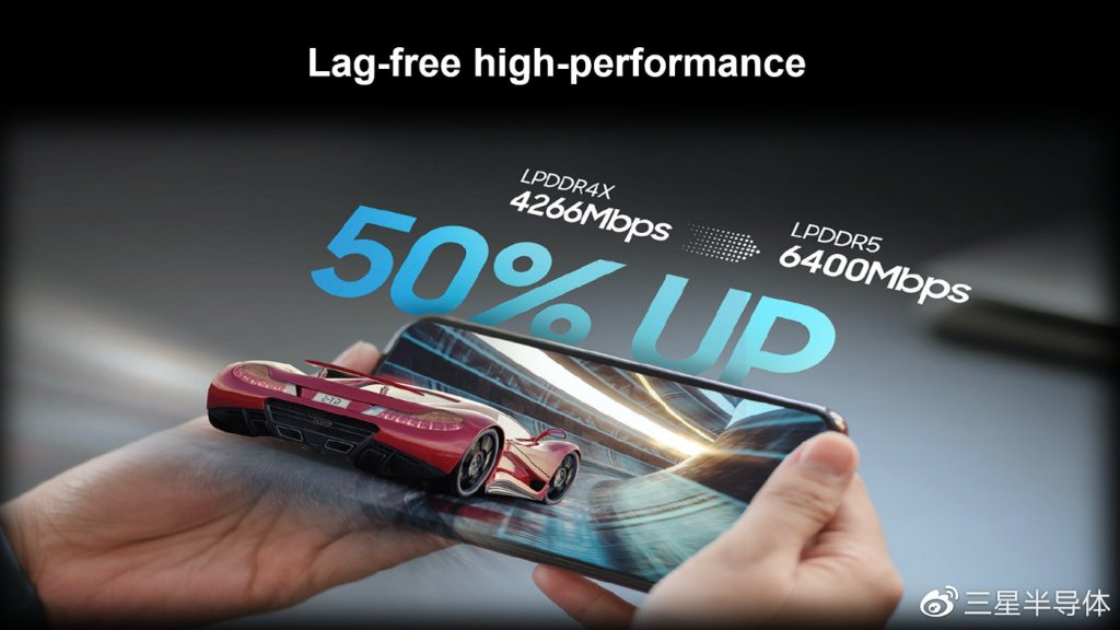 Samsung LPDDR5 uMCP