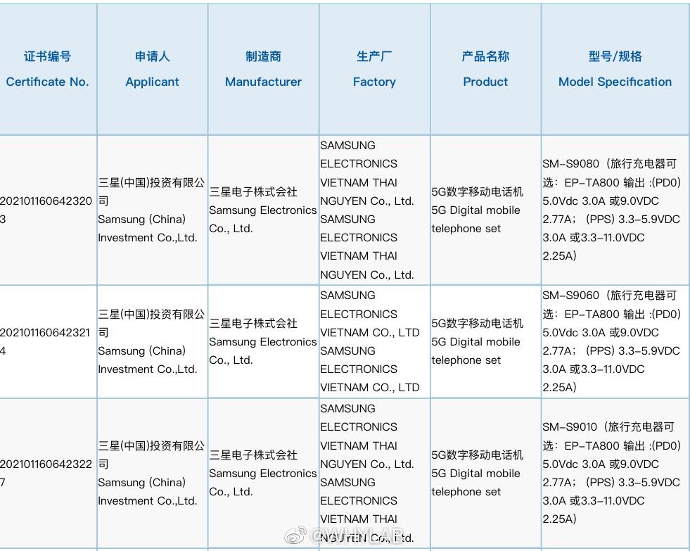 Samsung Galaxy S22 Series 3C Certification