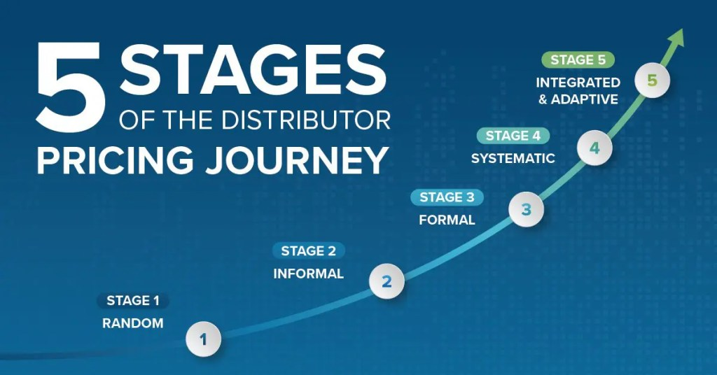 sparxiq - where are you on your pricing journey - 5 stages of distributor pricing journey
