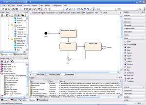 What is UML? The Unified Modeling Language (UML) is a
