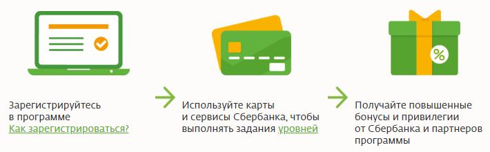 kak_nachislyayutsya