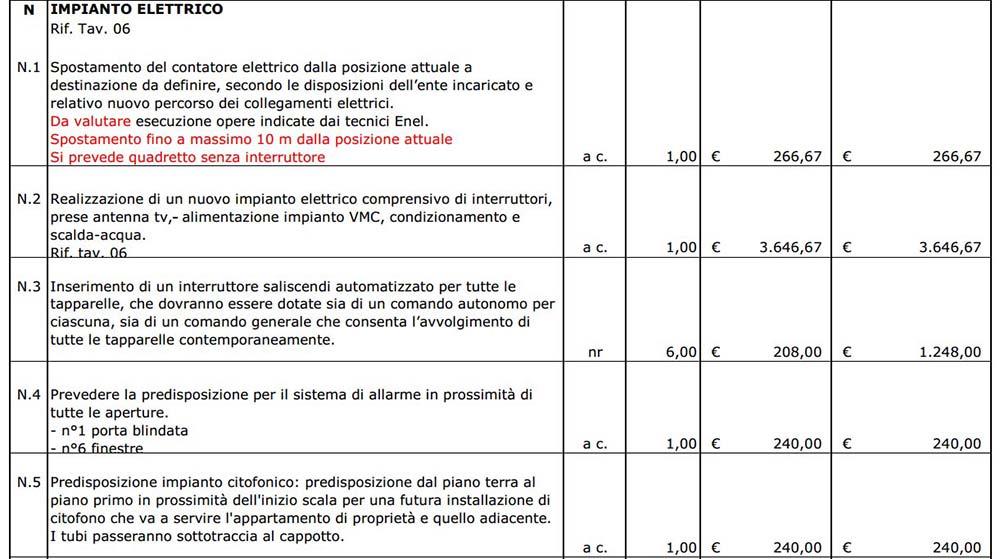 Computo Metrico Estimativo Per Ristrutturazione Spazio Company