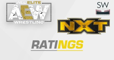 WWE vs. AEW: Ascolti NXT The Great American Bash & Fyter Fest (seconda serata)