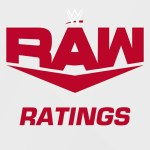 WWE: Ascolti WWE Raw 11-05-2020