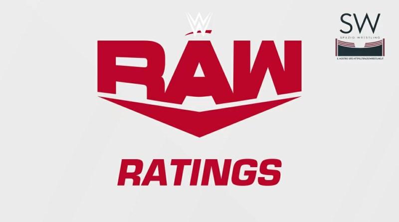 WWE: Ascolti WWE Raw 03-08-2020