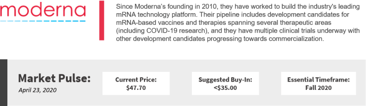 An overview of the stock price and recent developments for COVID-19 vaccine hopeful Moderna (MRNA).