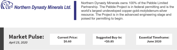 Northern Dynasty Minerals (NAK) recent stock price movements and recent company developments.