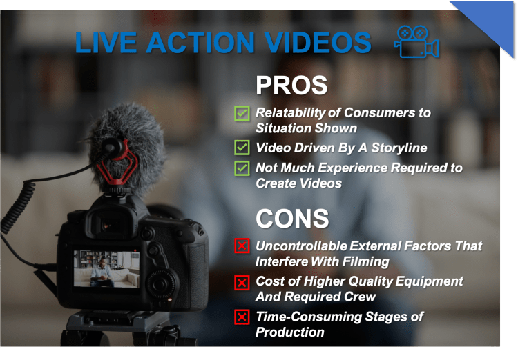 This image lists the pros and cons of using live action videos for video marketing.